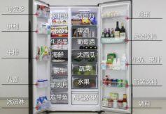 获高端变频产品奖 海信冰厨612L变频冰箱首测显实力