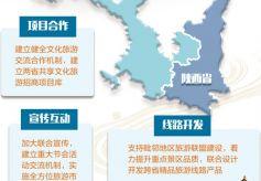 陕甘启动旅游市场互动开发 打造甘陕川大旅游圈