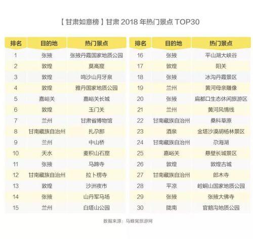 如意甘肃榜:甘肃2018年热门景点TOP30