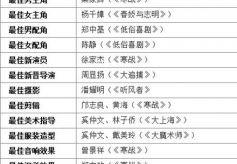 第32届香港金像奖完整获奖名单